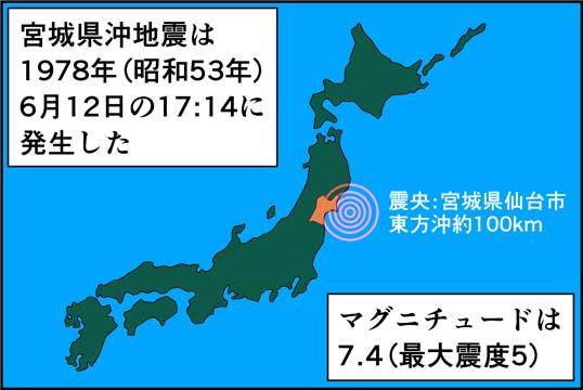 僕の大震災03話コマ19